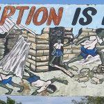 Corruption Perception Index - Global List