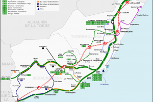 Transport links within the Costa del Sol in Spain